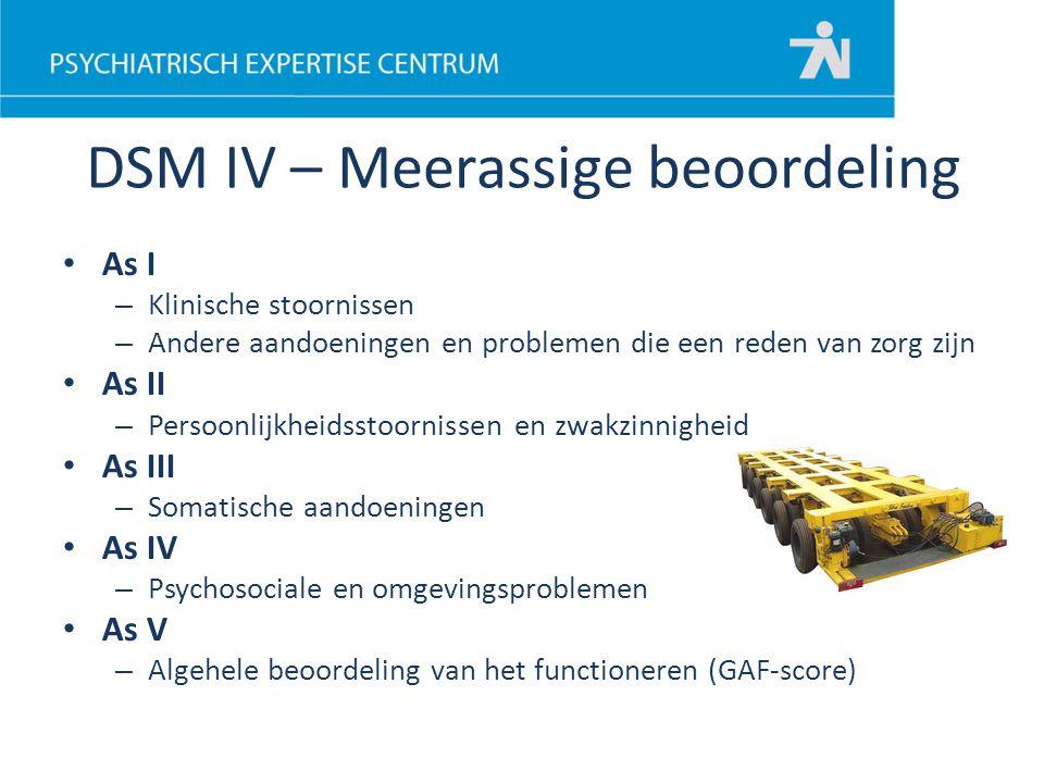 PTSS criteria (2) C.