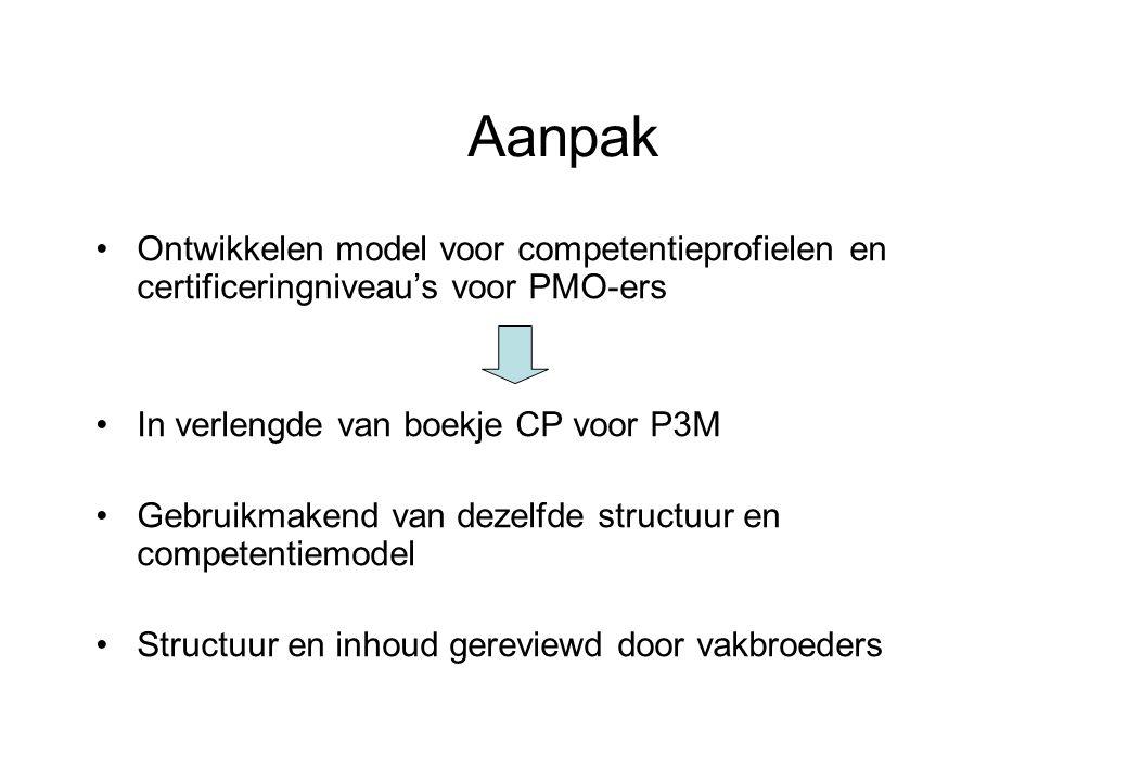 Aanpak Ontwikkelen model voor competentieprofielen en certificeringniveau's voor PMO-ers In verlengde van boekje CP voor P3M Gebruikmakend van dezelfde structuur en competentiemodel Structuur en inhoud gereviewd door vakbroeders