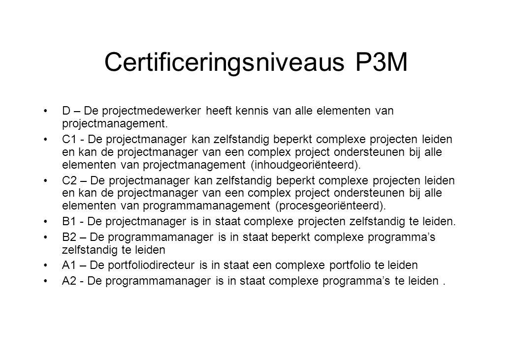 Certificeringsniveaus P3M D – De projectmedewerker heeft kennis van alle elementen van projectmanagement.