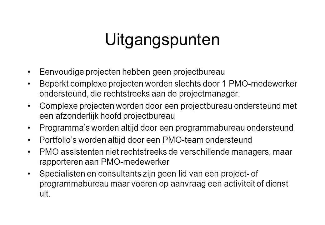 Uitgangspunten Eenvoudige projecten hebben geen projectbureau Beperkt complexe projecten worden slechts door 1 PMO-medewerker ondersteund, die rechtstreeks aan de projectmanager.