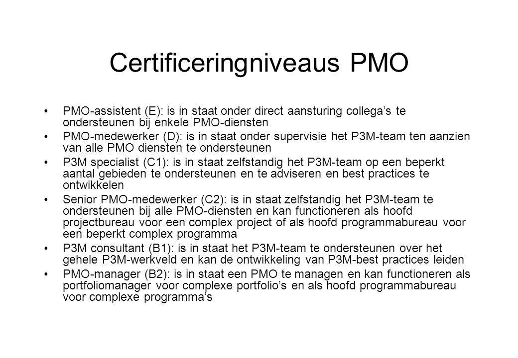 Certificeringniveaus PMO PMO-assistent (E): is in staat onder direct aansturing collega's te ondersteunen bij enkele PMO-diensten PMO-medewerker (D): is in staat onder supervisie het P3M-team ten aanzien van alle PMO diensten te ondersteunen P3M specialist (C1): is in staat zelfstandig het P3M-team op een beperkt aantal gebieden te ondersteunen en te adviseren en best practices te ontwikkelen Senior PMO-medewerker (C2): is in staat zelfstandig het P3M-team te ondersteunen bij alle PMO-diensten en kan functioneren als hoofd projectbureau voor een complex project of als hoofd programmabureau voor een beperkt complex programma P3M consultant (B1): is in staat het P3M-team te ondersteunen over het gehele P3M-werkveld en kan de ontwikkeling van P3M-best practices leiden PMO-manager (B2): is in staat een PMO te managen en kan functioneren als portfoliomanager voor complexe portfolio's en als hoofd programmabureau voor complexe programma's