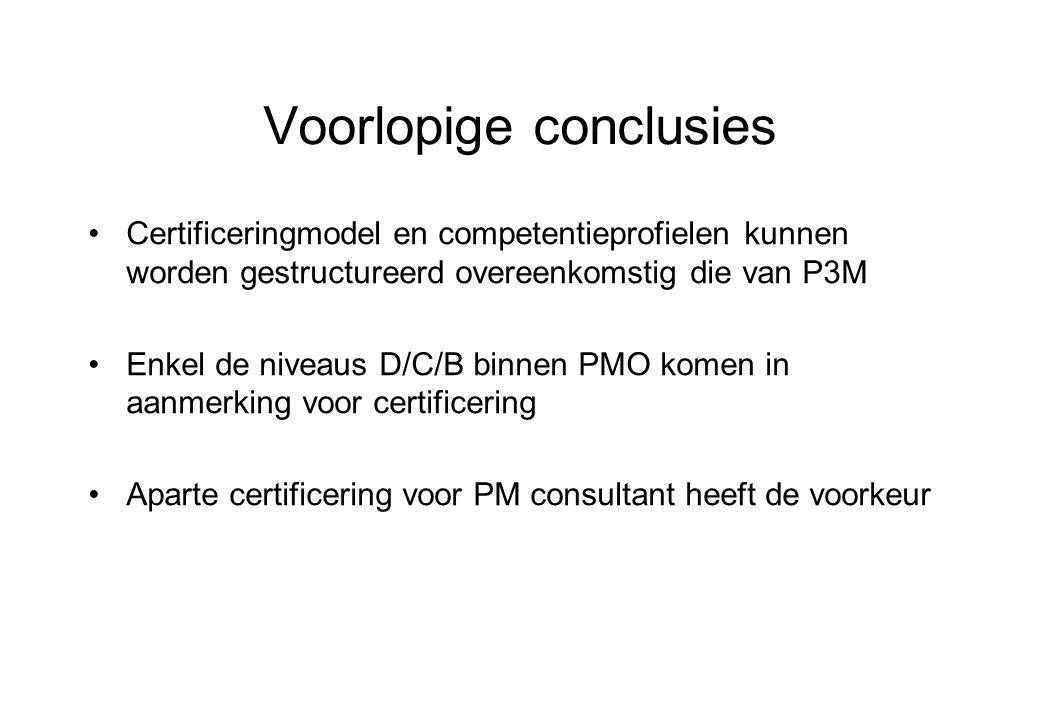 Voorlopige conclusies Certificeringmodel en competentieprofielen kunnen worden gestructureerd overeenkomstig die van P3M Enkel de niveaus D/C/B binnen PMO komen in aanmerking voor certificering Aparte certificering voor PM consultant heeft de voorkeur