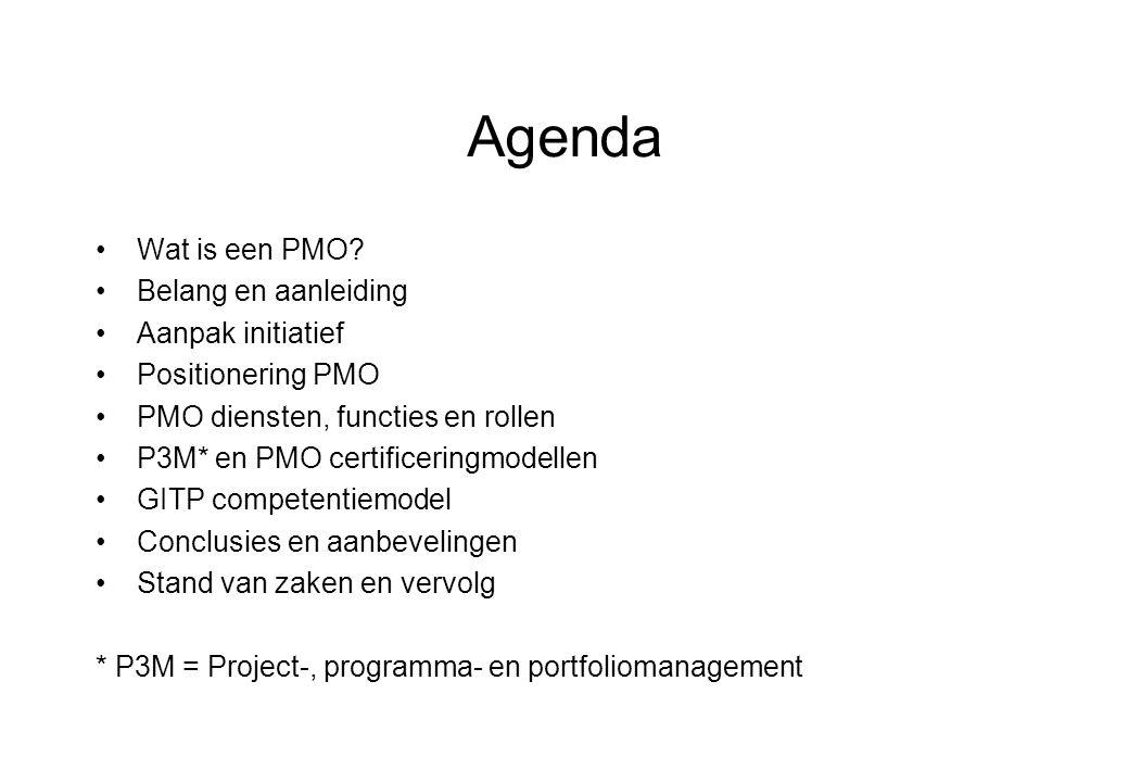 Agenda Wat is een PMO.