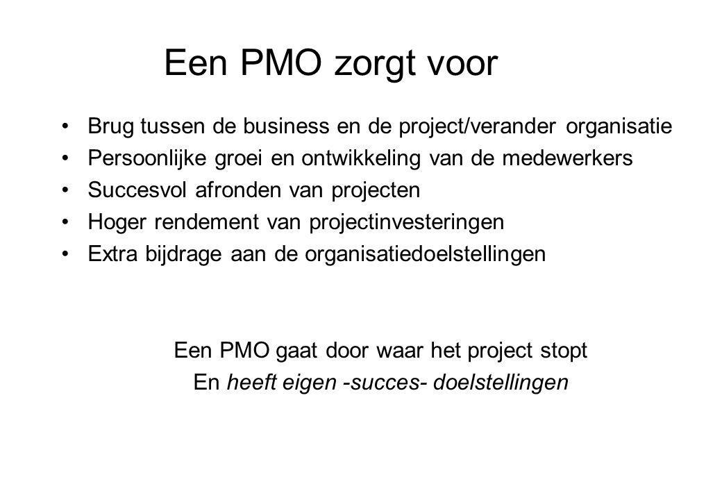 Een PMO zorgt voor Brug tussen de business en de project/verander organisatie Persoonlijke groei en ontwikkeling van de medewerkers Succesvol afronden van projecten Hoger rendement van projectinvesteringen Extra bijdrage aan de organisatiedoelstellingen Een PMO gaat door waar het project stopt En heeft eigen -succes- doelstellingen