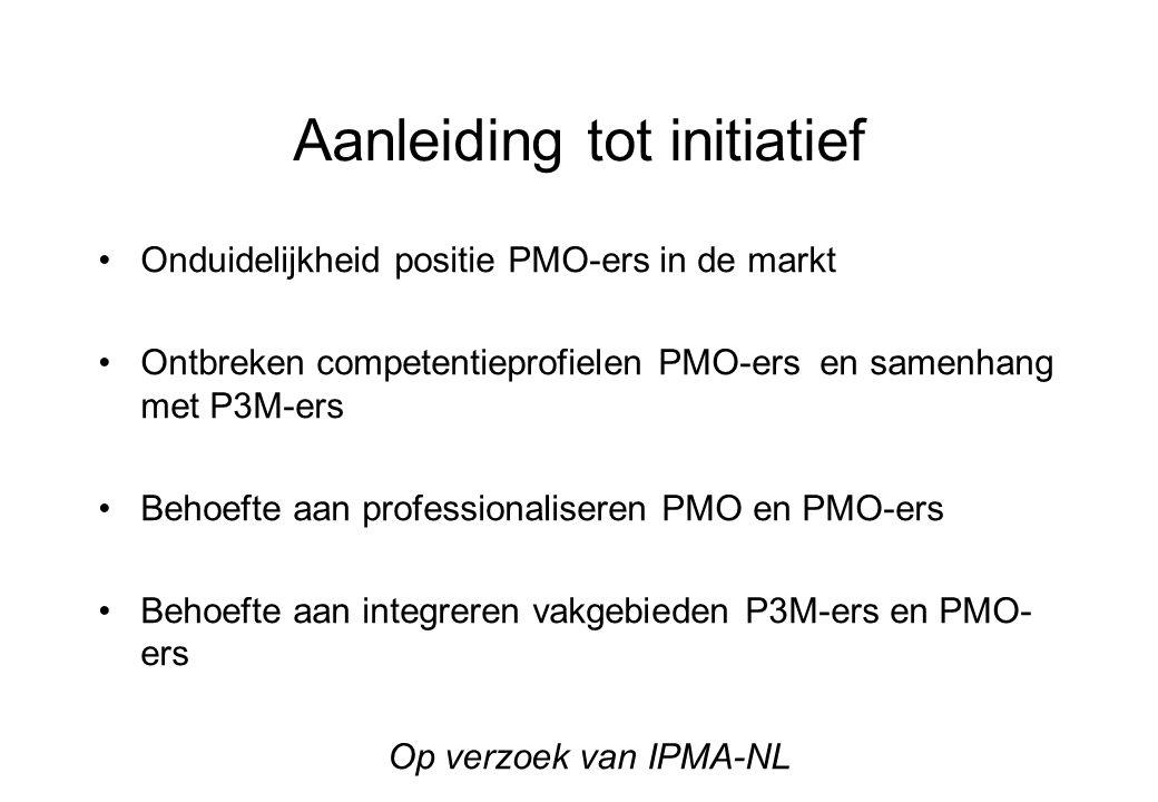 Aanleiding tot initiatief Onduidelijkheid positie PMO-ers in de markt Ontbreken competentieprofielen PMO-ers en samenhang met P3M-ers Behoefte aan professionaliseren PMO en PMO-ers Behoefte aan integreren vakgebieden P3M-ers en PMO- ers Op verzoek van IPMA-NL