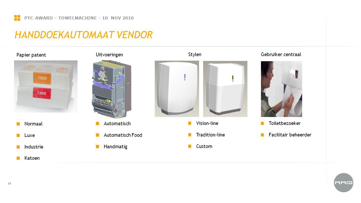 PTC-AWARD – TOWELMACHINE – 10 NOV 2010 12 HANDDOEKAUTOMAAT VENDOR Papier patent Normaal Luxe Industrie Katoen Uitvoeringen Automatisch Automatisch Foo