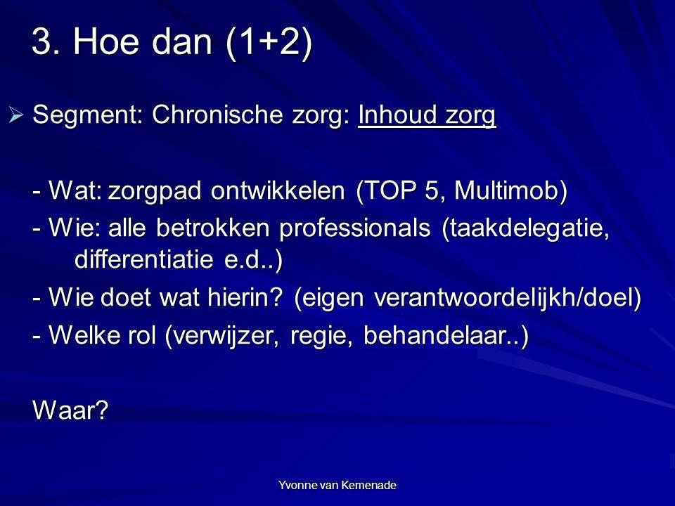 Yvonne van Kemenade  Segment: Chronische zorg: Inhoud zorg - Wat: zorgpad ontwikkelen (TOP 5, Multimob) - Wie: alle betrokken professionals (taakdele