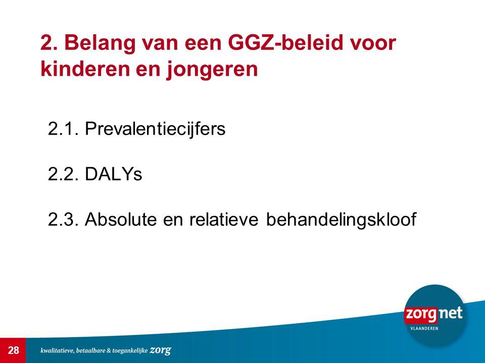 28 2.Belang van een GGZ-beleid voor kinderen en jongeren 2.1.
