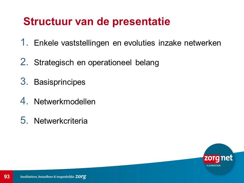 93 Structuur van de presentatie 1.Enkele vaststellingen en evoluties inzake netwerken 2.