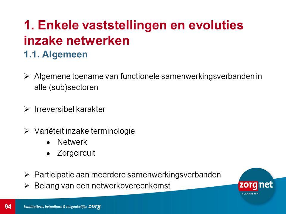 94 1.Enkele vaststellingen en evoluties inzake netwerken 1.1.
