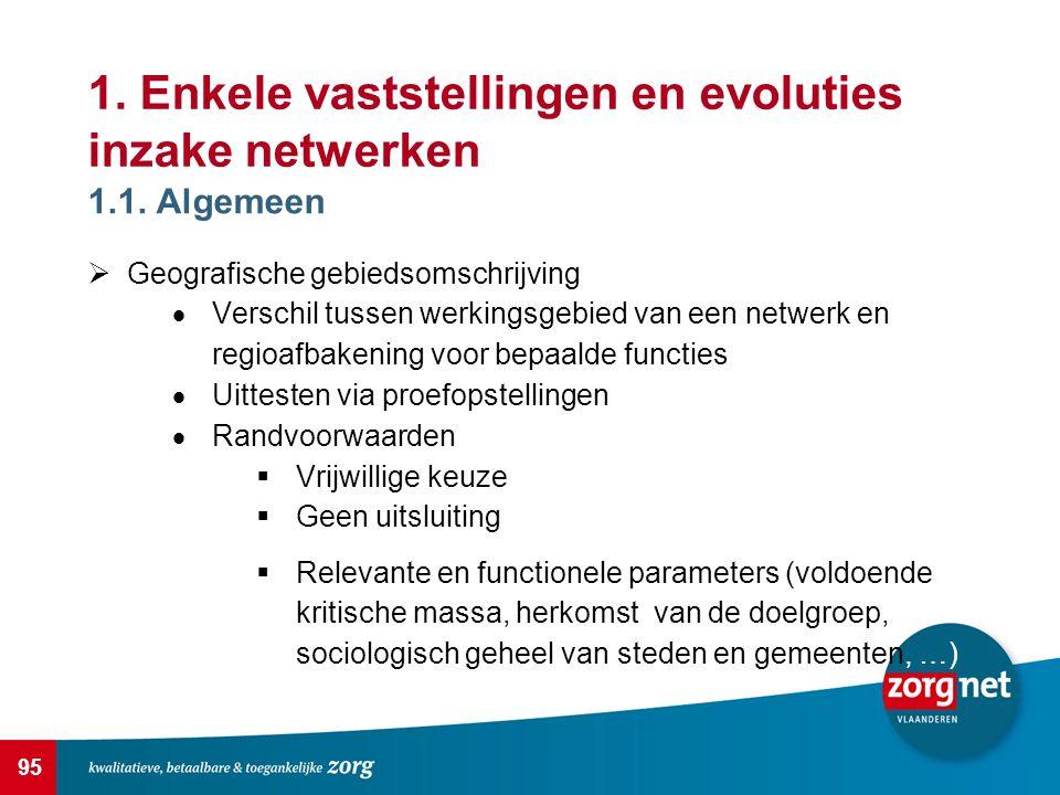95 1.Enkele vaststellingen en evoluties inzake netwerken 1.1.