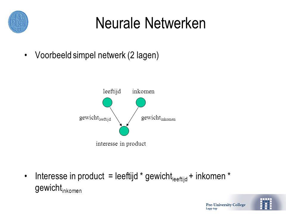 Voorbeeld simpel netwerk (2 lagen) Interesse in product = leeftijd * gewicht leeftijd + inkomen * gewicht inkomen Neurale Netwerken gewicht inkomen interesse in product leeftijd inkomen gewicht leeftijd