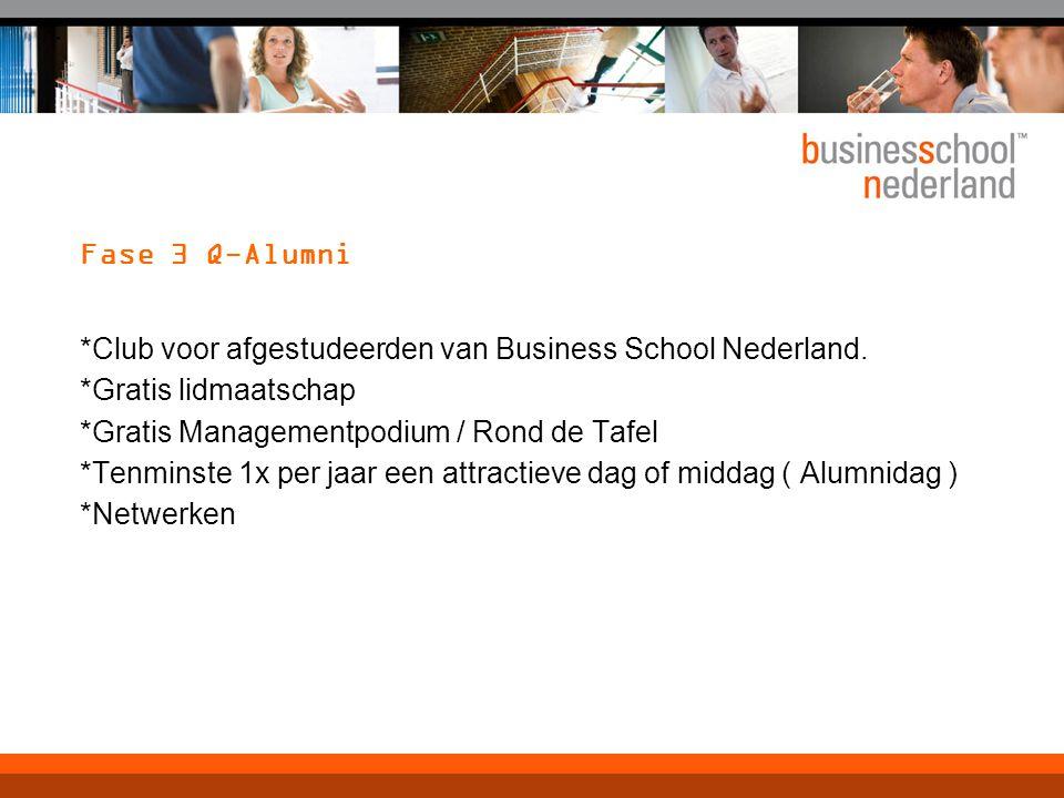 Fase 3 Q-Alumni *Club voor afgestudeerden van Business School Nederland. *Gratis lidmaatschap *Gratis Managementpodium / Rond de Tafel *Tenminste 1x p