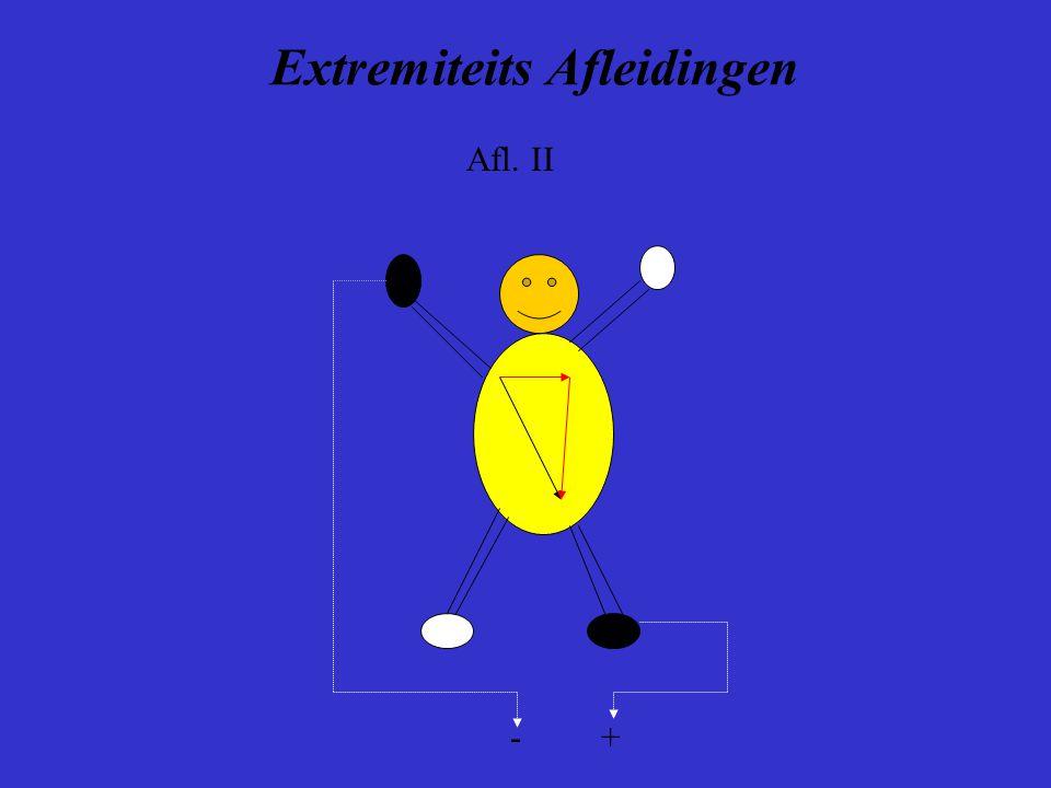 Extremiteits Afleidingen - + Afl. II