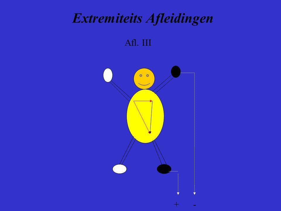 Extremiteits Afleidingen + - Afl. III