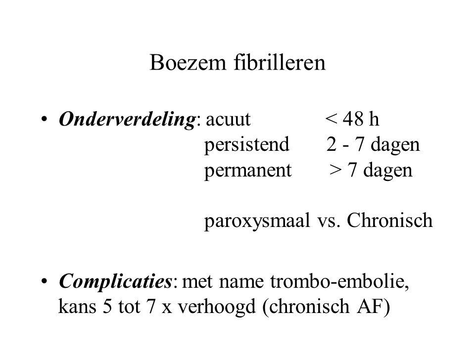 Boezem fibrilleren Onderverdeling: acuut 7 dagen paroxysmaal vs.