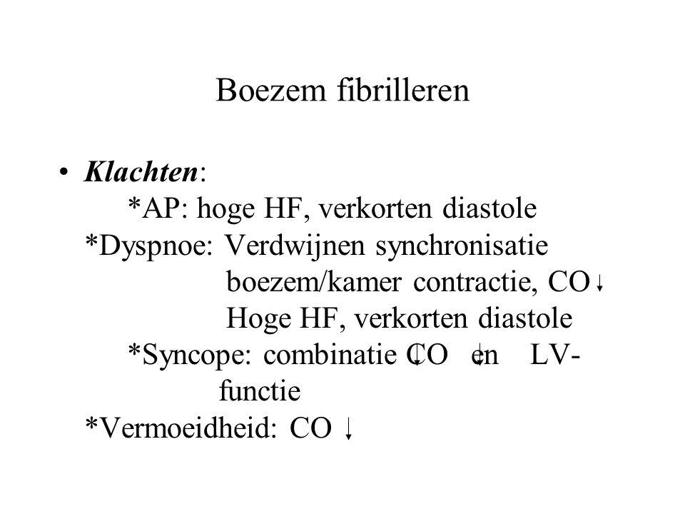 Boezem fibrilleren Klachten: *AP: hoge HF, verkorten diastole *Dyspnoe: Verdwijnen synchronisatie boezem/kamer contractie, CO Hoge HF, verkorten diastole *Syncope: combinatie CO en LV- functie *Vermoeidheid: CO