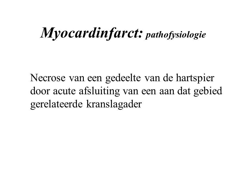 Myocardinfarct: pathofysiologie Necrose van een gedeelte van de hartspier door acute afsluiting van een aan dat gebied gerelateerde kranslagader