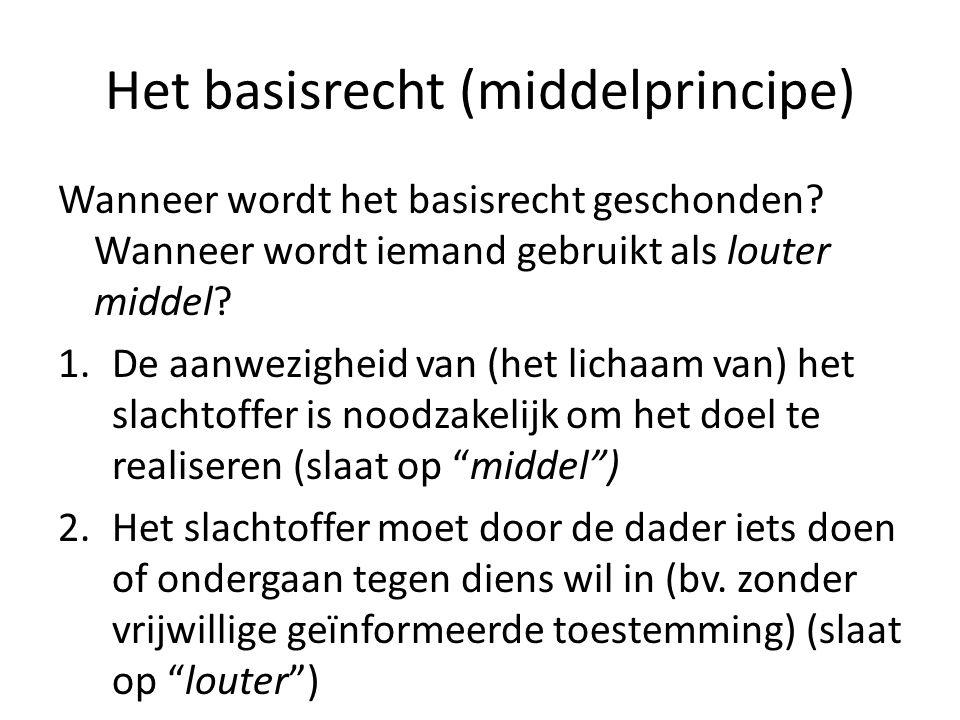 Het basisrecht (middelprincipe) Wanneer wordt het basisrecht geschonden.