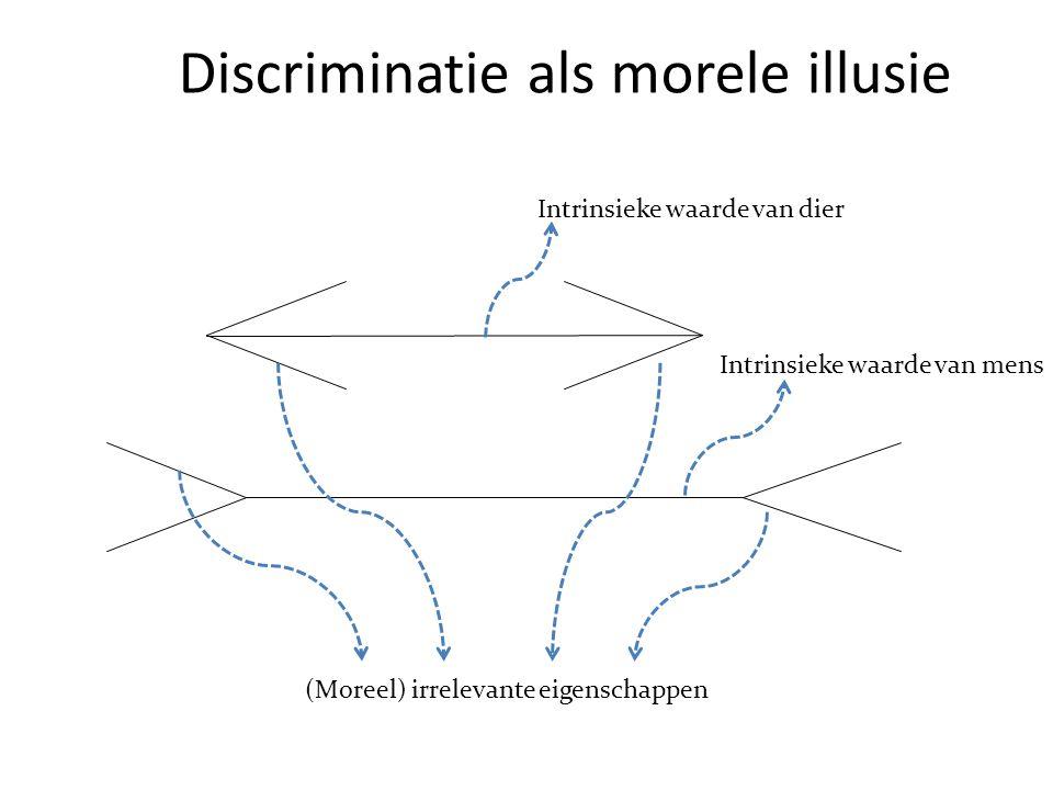 Discriminatie als morele illusie Intrinsieke waarde van dier Intrinsieke waarde van mens (Moreel) irrelevante eigenschappen