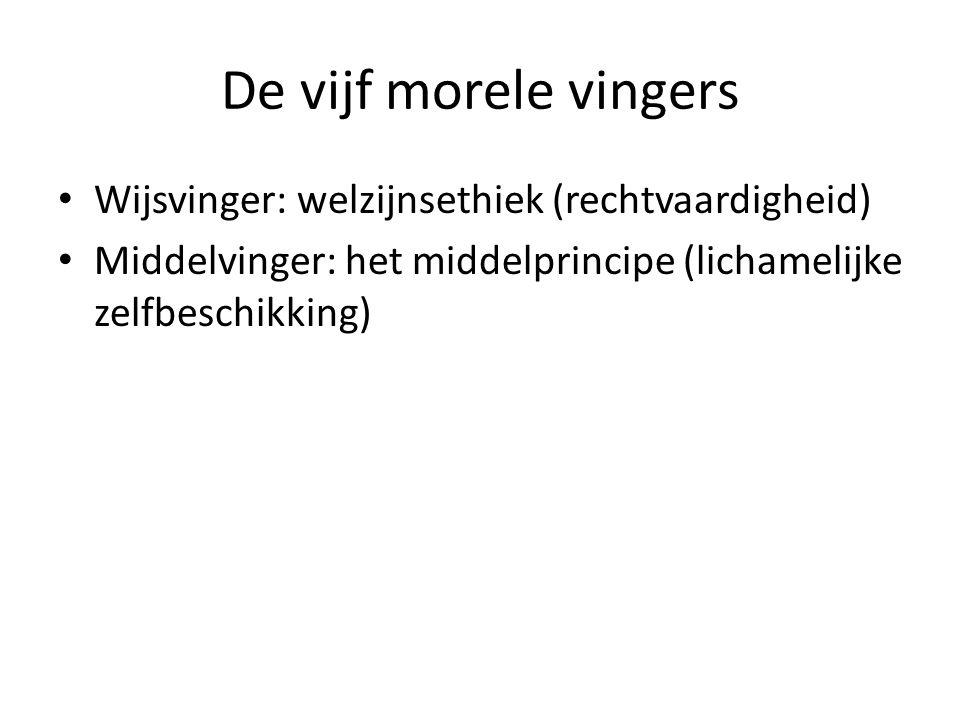 De vijf morele vingers Wijsvinger: welzijnsethiek (rechtvaardigheid) Middelvinger: het middelprincipe (lichamelijke zelfbeschikking)