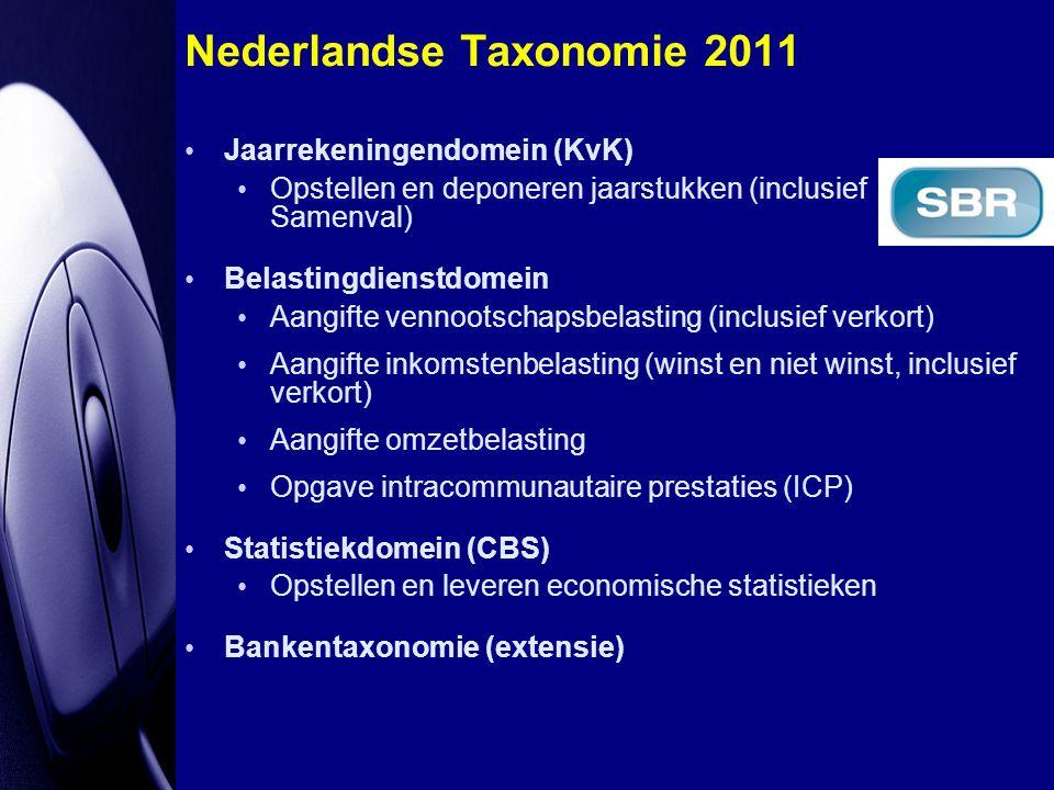 Nederlandse Taxonomie 2011 Jaarrekeningendomein (KvK) Opstellen en deponeren jaarstukken (inclusief Samenval) Belastingdienstdomein Aangifte vennootsc