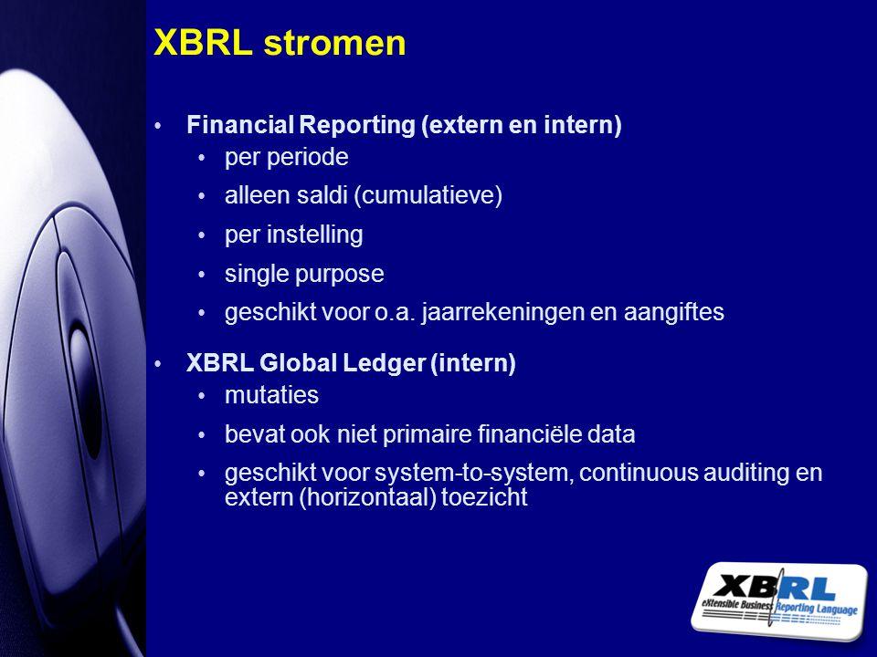 XBRL stromen Financial Reporting (extern en intern) per periode alleen saldi (cumulatieve) per instelling single purpose geschikt voor o.a. jaarrekeni
