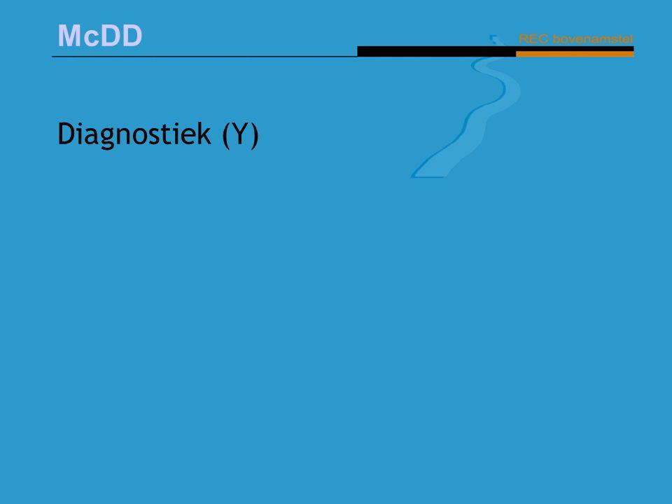McDD Diagnostiek (Y)