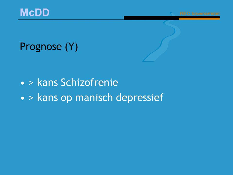 McDD Prognose (Y) > kans Schizofrenie > kans op manisch depressief