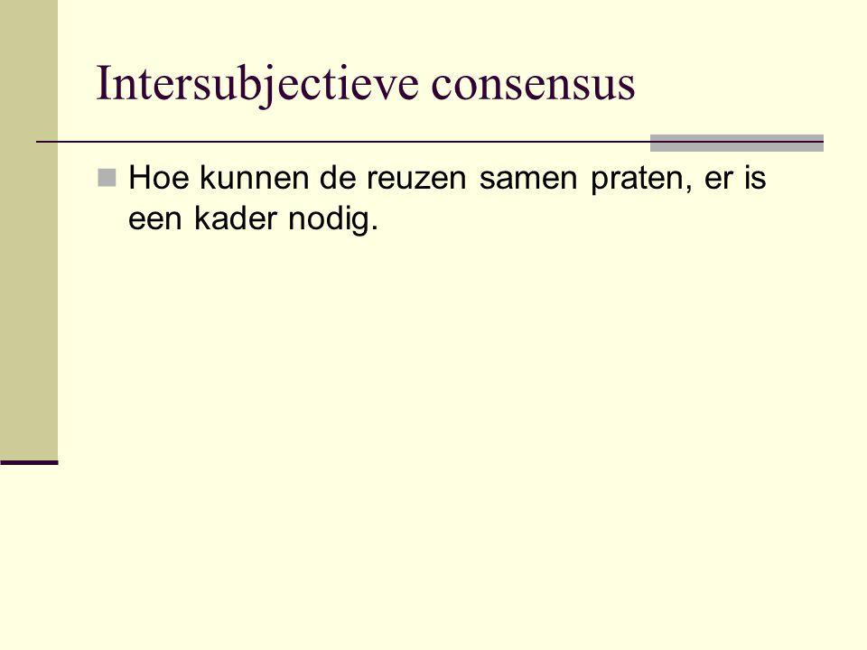 Intersubjectieve consensus Hoe kunnen de reuzen samen praten, er is een kader nodig.