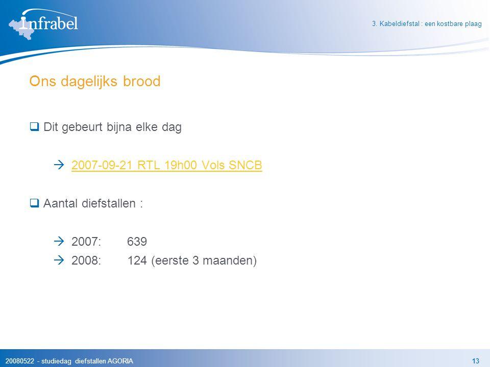 20080522 - studiedag diefstallen AGORIA13 Ons dagelijks brood  Dit gebeurt bijna elke dag  2007-09-21 RTL 19h00 Vols SNCB 2007-09-21 RTL 19h00 Vols