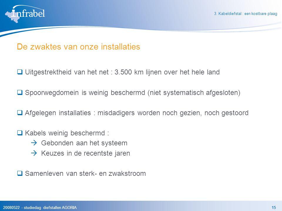 20080522 - studiedag diefstallen AGORIA15 De zwaktes van onze installaties  Uitgestrektheid van het net : 3.500 km lijnen over het hele land  Spoorw