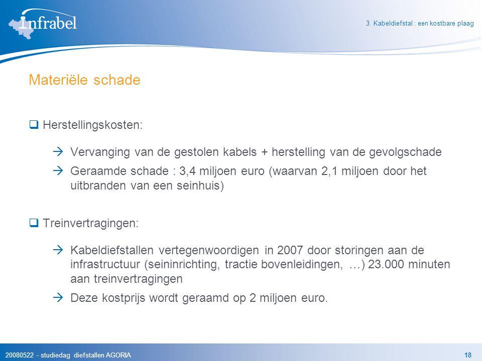 20080522 - studiedag diefstallen AGORIA18 Materiële schade  Herstellingskosten:  Vervanging van de gestolen kabels + herstelling van de gevolgschade