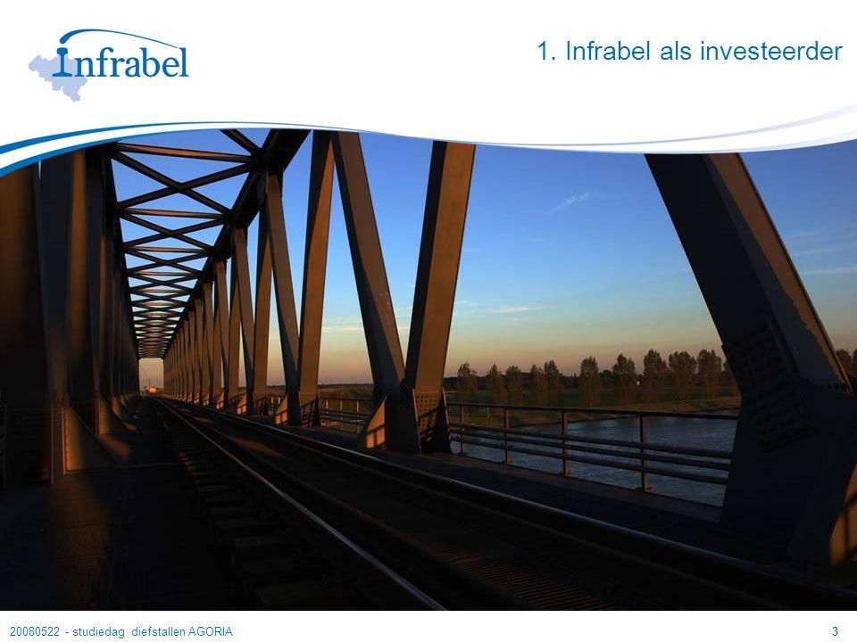 20080522 - studiedag diefstallen AGORIA4 Infrabel in een notendop Naamloze vennootschap van publiek recht, verantwoordelijk voor:  het beheer, onderhoud, vernieuwing en ontwikkeling van het Belgische spoorwegennet.