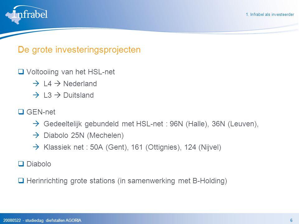20080522 - studiedag diefstallen AGORIA6 De grote investeringsprojecten  Voltooiing van het HSL-net  L4  Nederland  L3  Duitsland  GEN-net  Ged