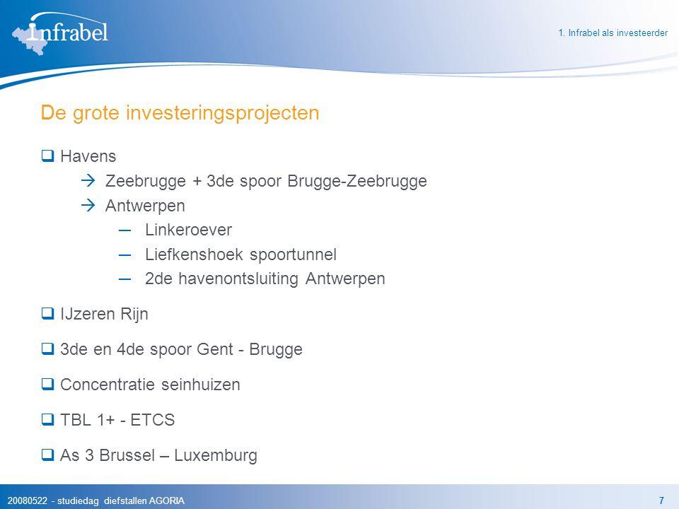 20080522 - studiedag diefstallen AGORIA7 De grote investeringsprojecten  Havens  Zeebrugge + 3de spoor Brugge-Zeebrugge  Antwerpen ─Linkeroever ─Li