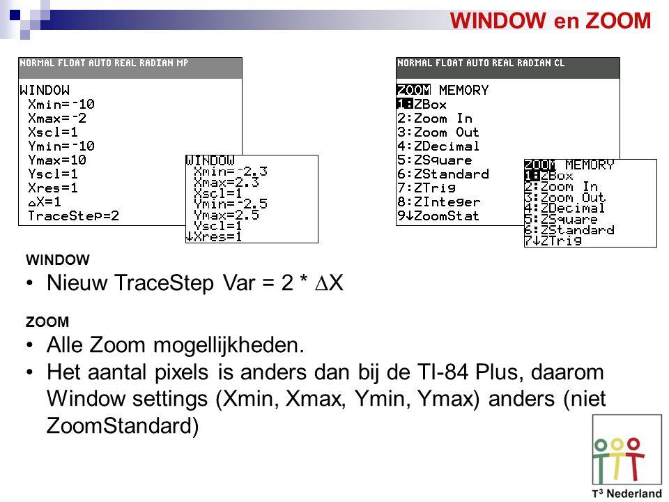 WINDOW en ZOOM WINDOW Nieuw TraceStep Var = 2 *  X ZOOM Alle Zoom mogellijkheden. Het aantal pixels is anders dan bij de TI-84 Plus, daarom Window se