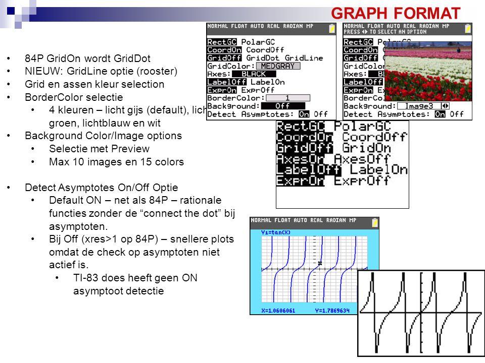 84P GridOn wordt GridDot NIEUW: GridLine optie (rooster) Grid en assen kleur selection BorderColor selectie 4 kleuren – licht gijs (default), licht groen, lichtblauw en wit Background Color/Image options Selectie met Preview Max 10 images en 15 colors Detect Asymptotes On/Off Optie Default ON – net als 84P – rationale functies zonder de connect the dot bij asymptoten.