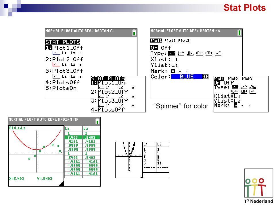 Stat Plots Spinner for color