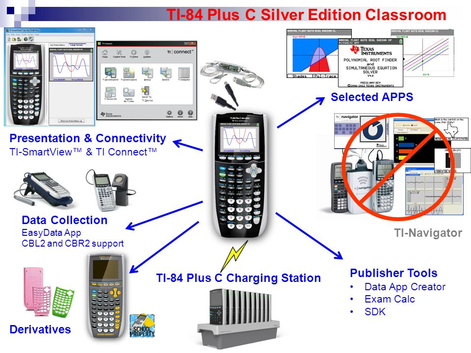 TI-84 Plus C Charging Station TI-84 Plus C Silver Edition Classroom Presentation & Connectivity TI-SmartView™ & TI Connect™ TI-Navigator Publisher Tools Data App Creator Exam Calc SDK Derivatives Data Collection EasyData App CBL2 and CBR2 support Selected APPS