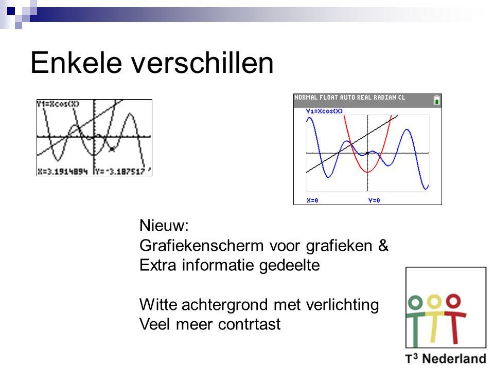 Enkele verschillen Nieuw: Grafiekenscherm voor grafieken & Extra informatie gedeelte Witte achtergrond met verlichting Veel meer contrtast