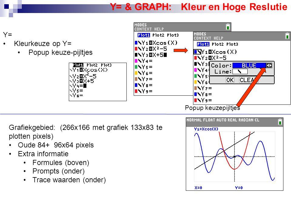 Y= & GRAPH: Kleur en Hoge Reslutie Popup keuzepijltjes Y= Kleurkeuze op Y= Popup keuze-pijltjes Grafiekgebied: (266x166 met grafiek 133x83 te plotten