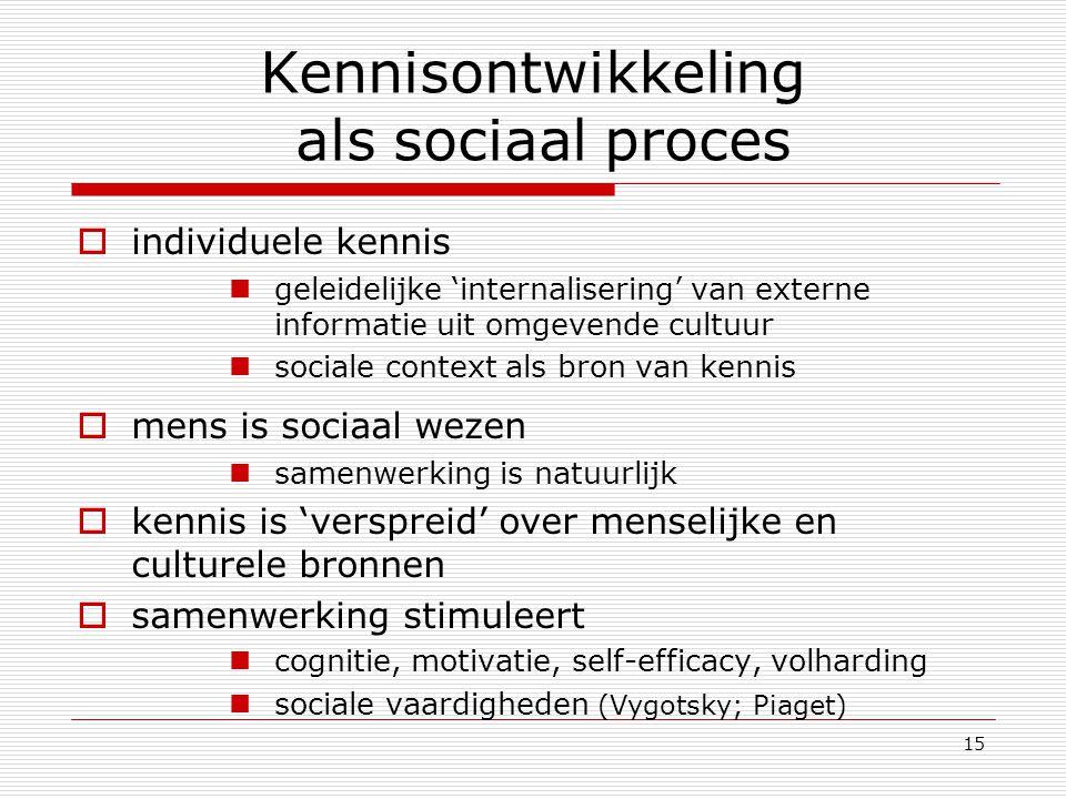 15 Kennisontwikkeling als sociaal proces  individuele kennis geleidelijke 'internalisering' van externe informatie uit omgevende cultuur sociale cont