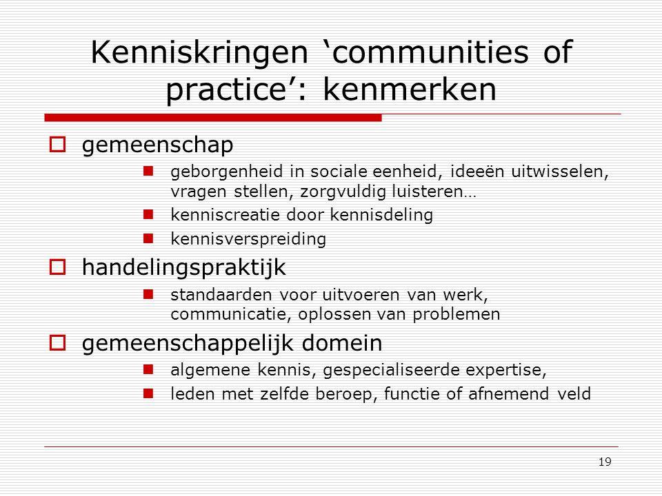 19 Kenniskringen 'communities of practice': kenmerken  gemeenschap geborgenheid in sociale eenheid, ideeën uitwisselen, vragen stellen, zorgvuldig lu