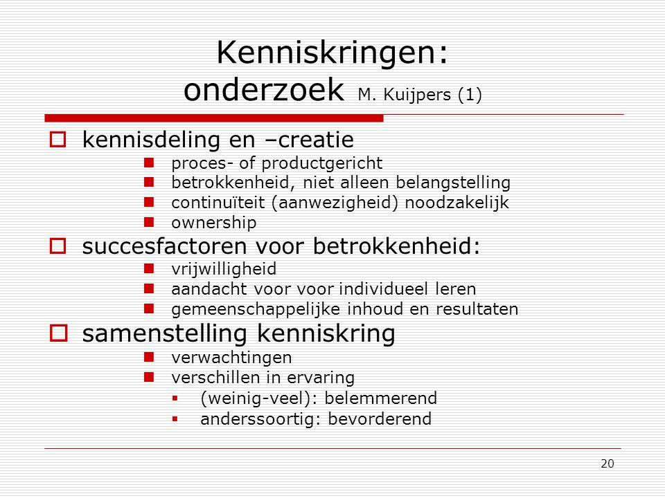 20 Kenniskringen: onderzoek M. Kuijpers (1)  kennisdeling en –creatie proces- of productgericht betrokkenheid, niet alleen belangstelling continuïtei