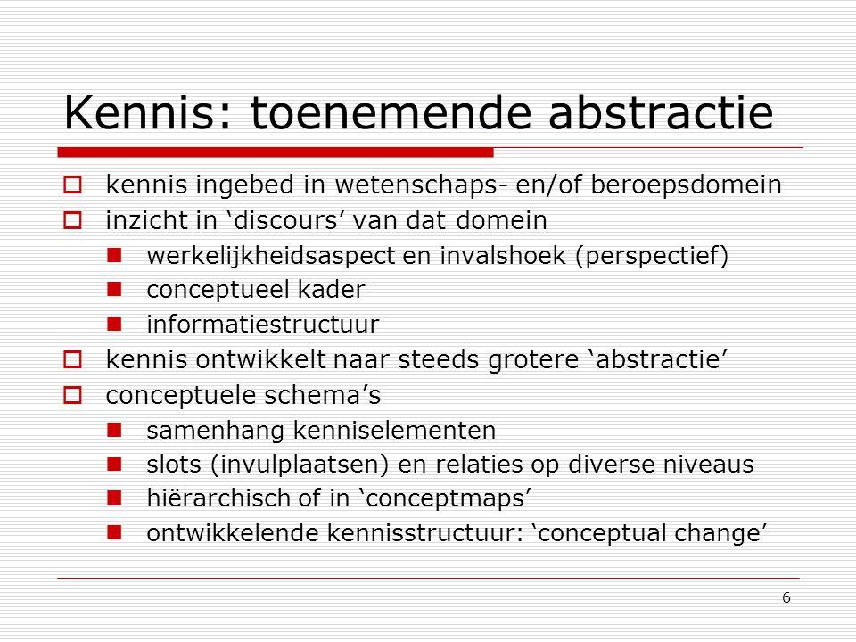 6 Kennis: toenemende abstractie  kennis ingebed in wetenschaps- en/of beroepsdomein  inzicht in 'discours' van dat domein werkelijkheidsaspect en in