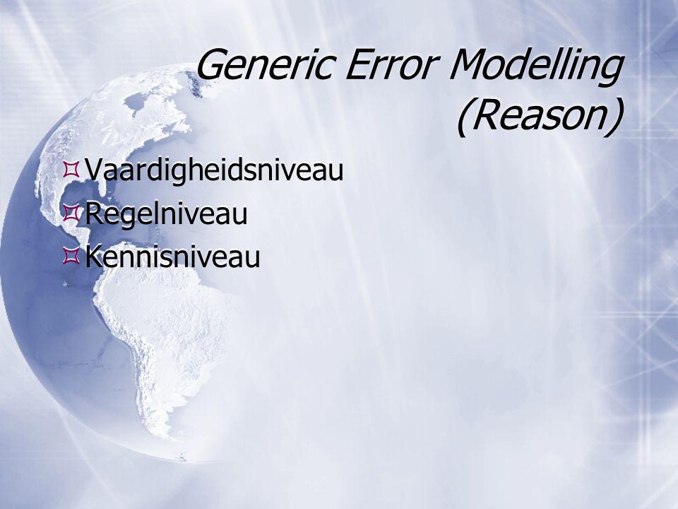 Generic Error Modelling (Reason)  Vaardigheidsniveau  Regelniveau  Kennisniveau  Vaardigheidsniveau  Regelniveau  Kennisniveau