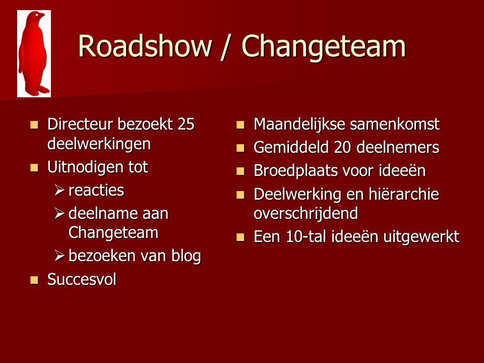 Roadshow / Changeteam Directeur bezoekt 25 deelwerkingen Directeur bezoekt 25 deelwerkingen Uitnodigen tot Uitnodigen tot  reacties  deelname aan Ch