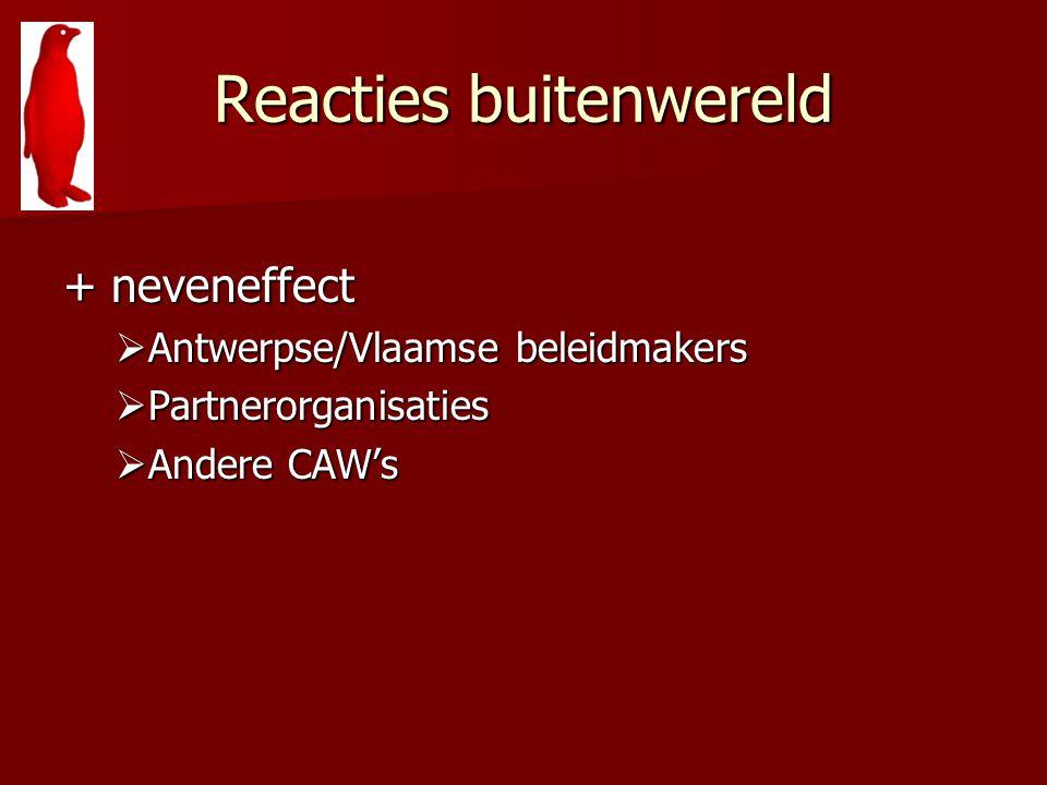 Reacties buitenwereld + neveneffect  Antwerpse/Vlaamse beleidmakers  Partnerorganisaties  Andere CAW's