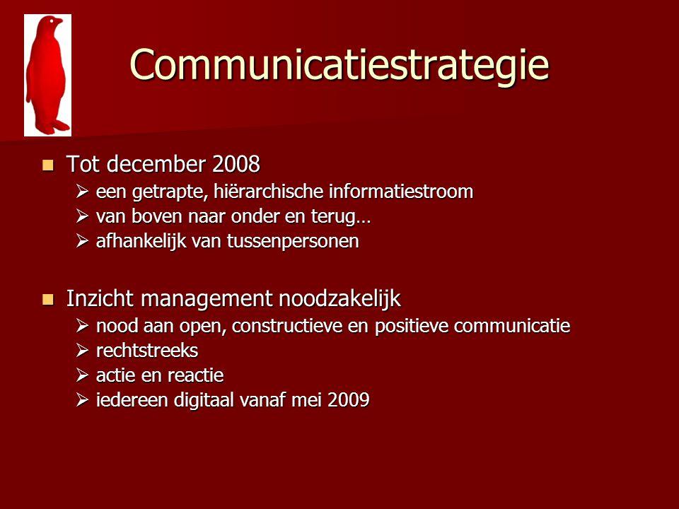 Communicatiestrategie Tot december 2008 Tot december 2008  een getrapte, hiërarchische informatiestroom  van boven naar onder en terug…  afhankelij